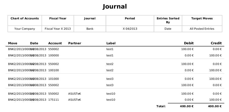 blank journal template