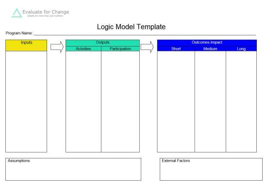 5 blank logic model templates formats examples in word for Evaluation logic model template