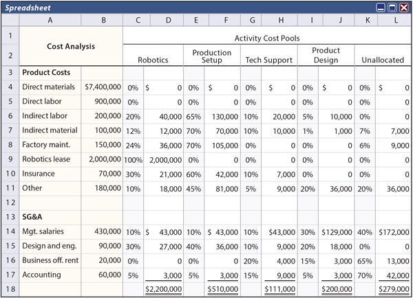 5 cost analysis spreadsheet templates formats examples for Cost price analysis template