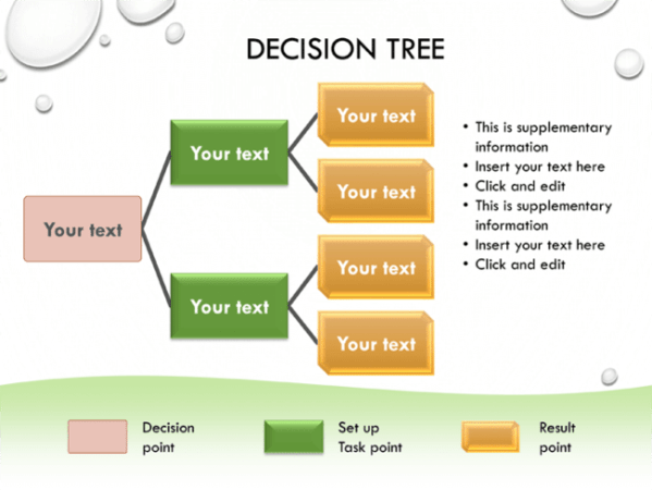 5 decision tree templates formats examples in word excel for Blank decision tree template