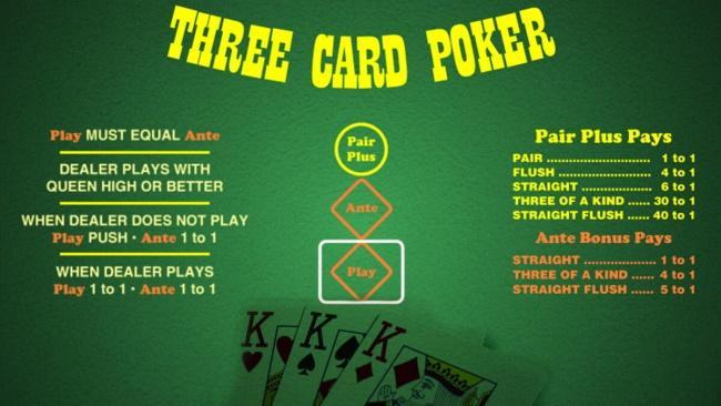 3 Card video poker ante bonus