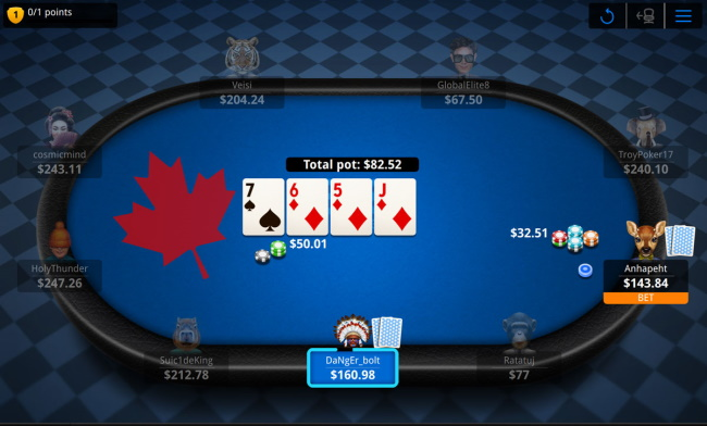 Which are the best poker sites to use