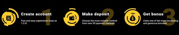 Zet Casino deposit and payout