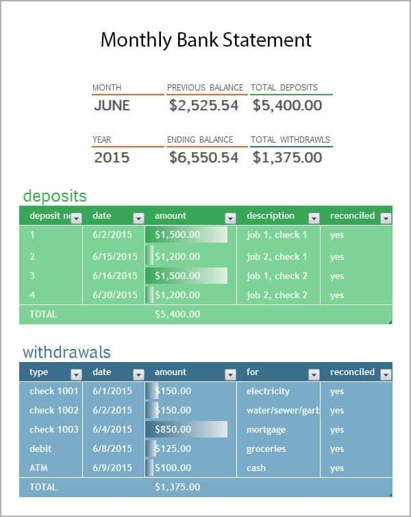 mortgage statement template word