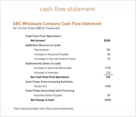 Cash Flow Statement Format image 22