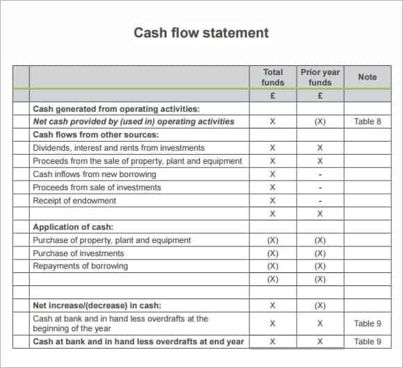 cash flow stat image 223