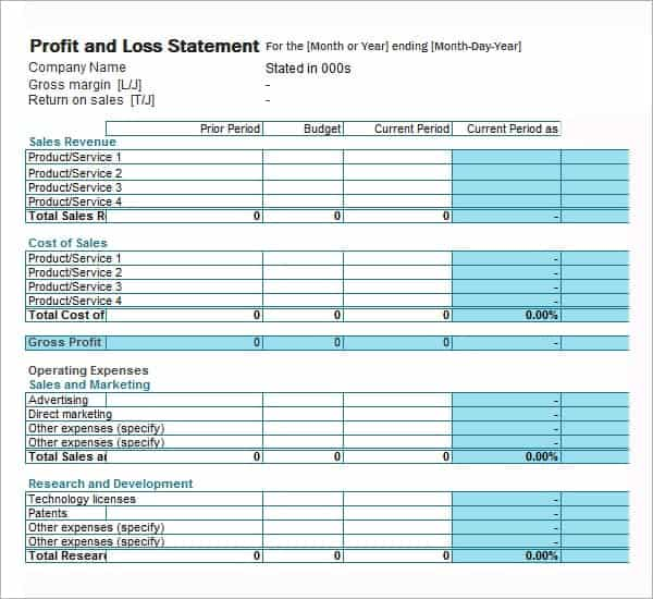 profit and loss statement template image 22345