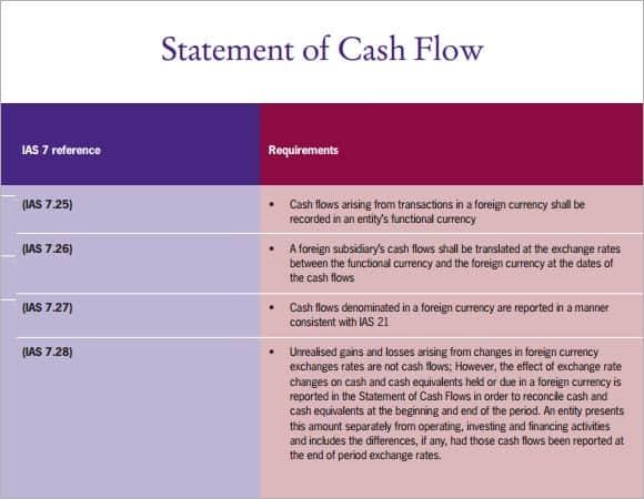 Free Cash Flow Statement Templates Word Excel Sheet Pdf