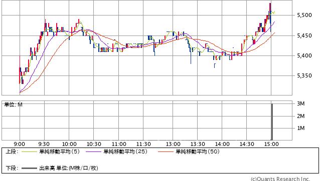 20210527除外_8369京都銀行