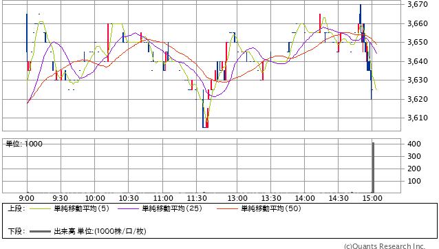 20210917除外_4534持田製薬
