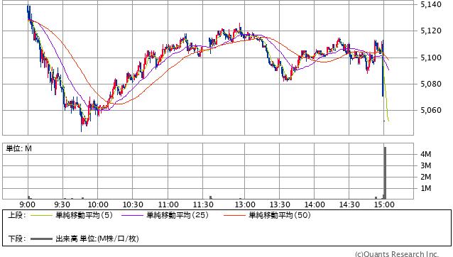 20210918_9021西日本旅客鉄道