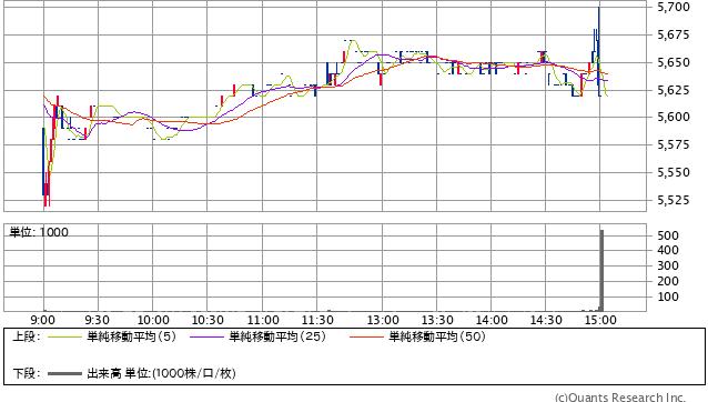 20210917採用_9468KADOKAWA