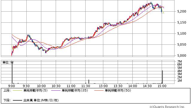 20210921_9021西日本旅客鉄道