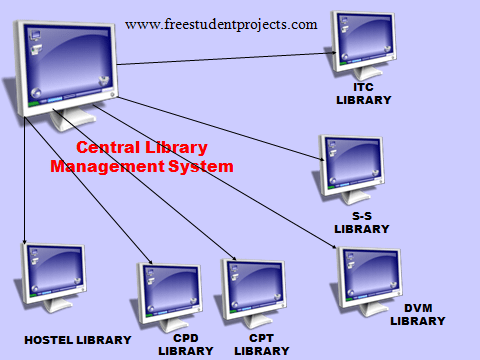 Network Based Library Management System