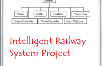 Railway System Database Project