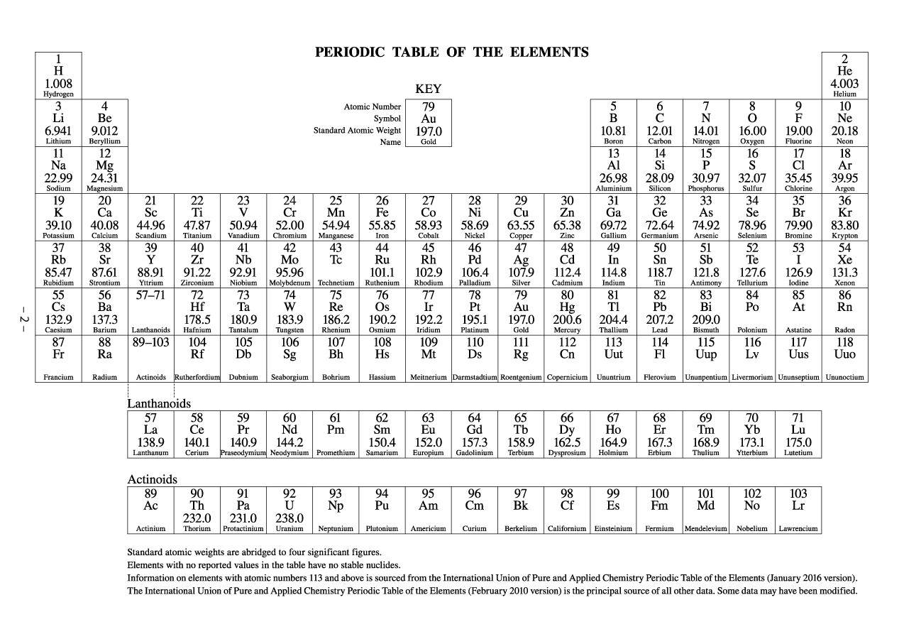 29 Free Printable Periodic Tables
