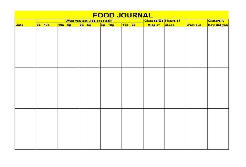 nutrition journal template