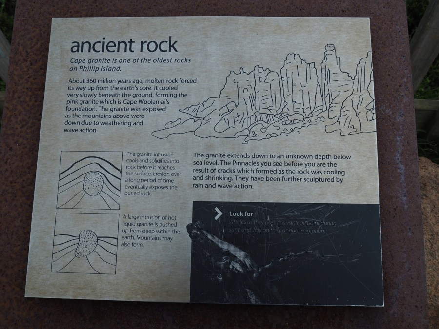 A sign explaining the formation of the Pinnacles.