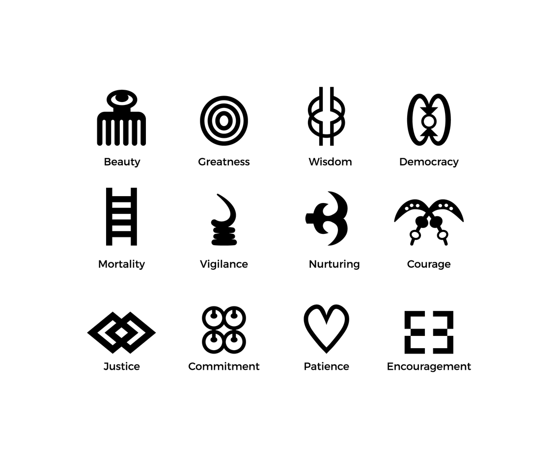 Adinkra Symbols And Their Meanings