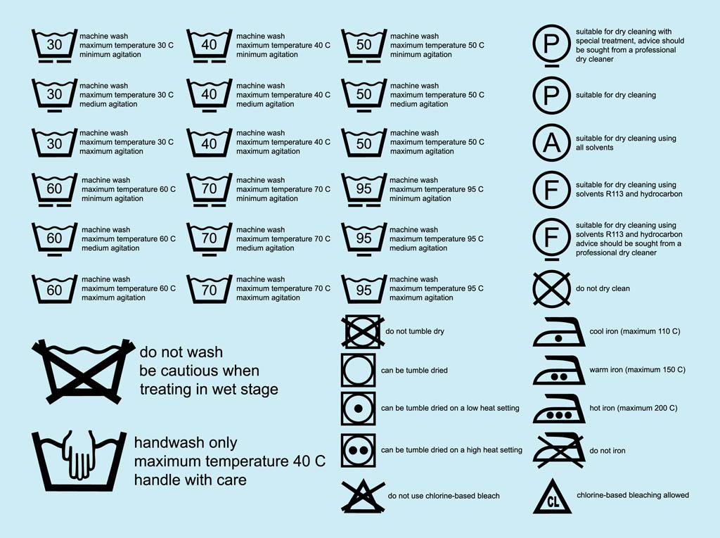 Clothes Washing Symbols Uk