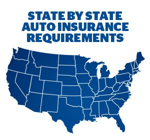 Cheap car insurance in arizona