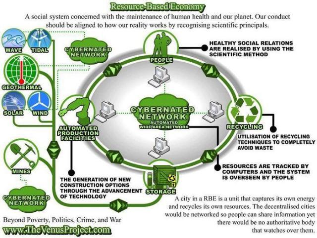 RBE System Diagram