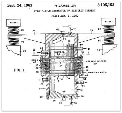 1960 Ralph James, Esso Co. USA