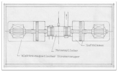 Elektromagnetischer Oszillator EMO150
