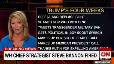 CNN Breaks Down Everything Bad Trump Has Done Within A Month Span!