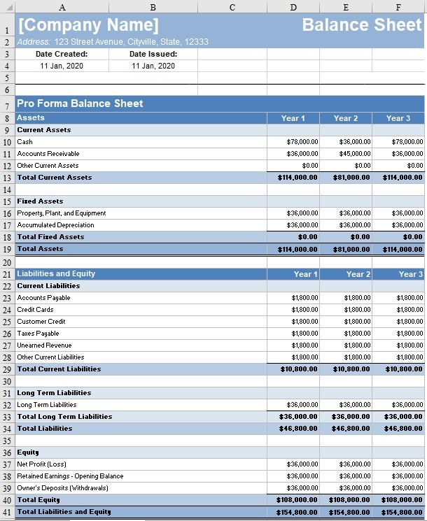When thinking about a career in the financial industry, it can be hard to know the difference between accounting and bookkeeping. Free Accounting Templates Freshbooks