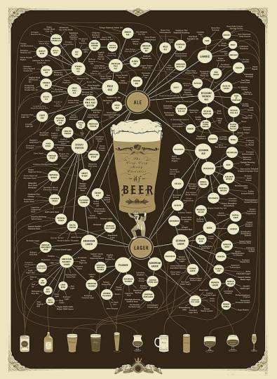 Perfect gift for beer lovers fans