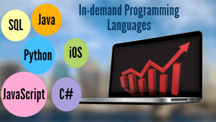 Most In-Demand Programming Languages Of 2020