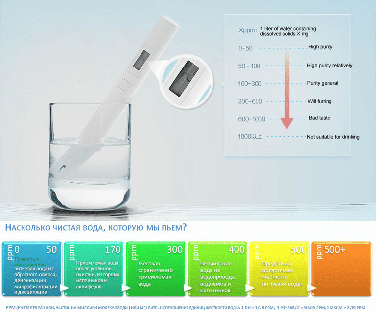 water tds level