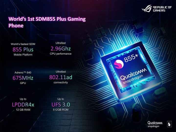 ROG Phone 2 processor and GPU