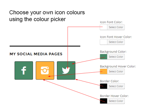 social simple icon is the best plugin to enable social icons on your website or blog posts
