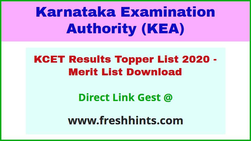 Karnataka CET Merit List 2020