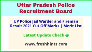 UPPRPB Jail Warder Fireman Horse Rider Selection List 2021