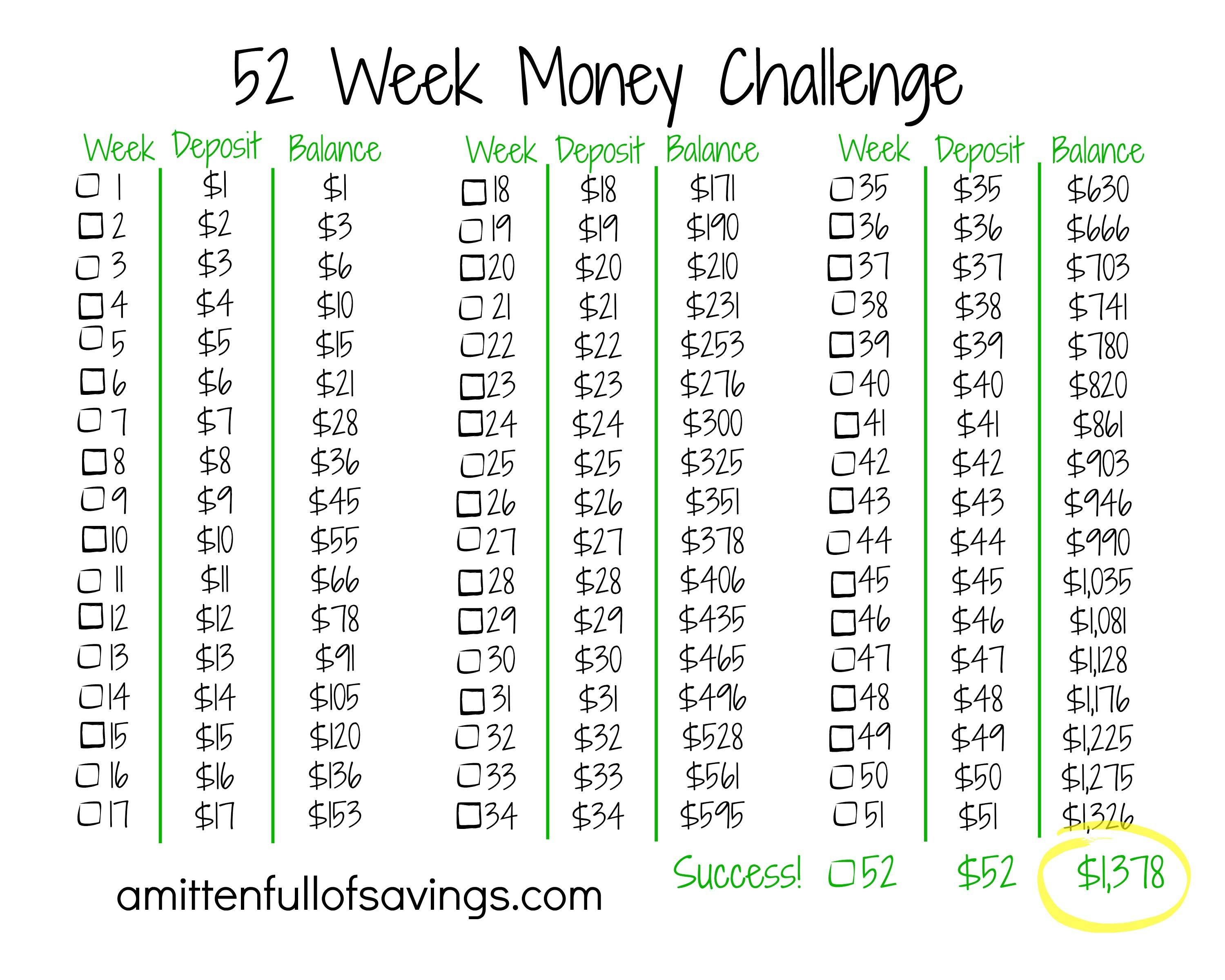 52 Week Savings Calculator 52 Week Money Challenge