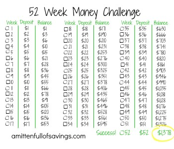 52 week money tracker, 52 week money tracker, 52 money challenge printable, 52 week pdf
