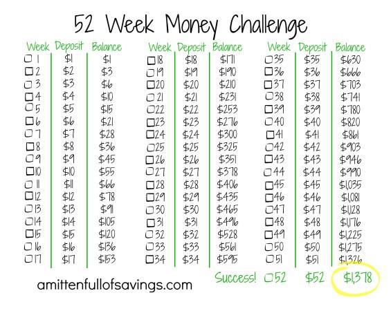 52 week money tracker, 52 week money tracker, 52 money challenge printable, 52 week pdf