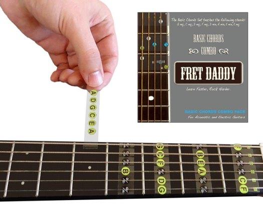 How to Play Guitar Chords - A maj 7 chord Printable Guitar ...