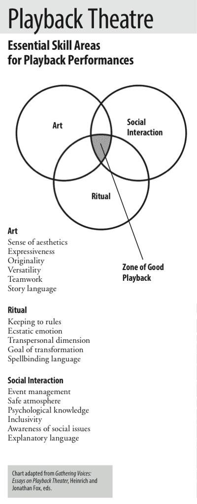 PBT Chart-2