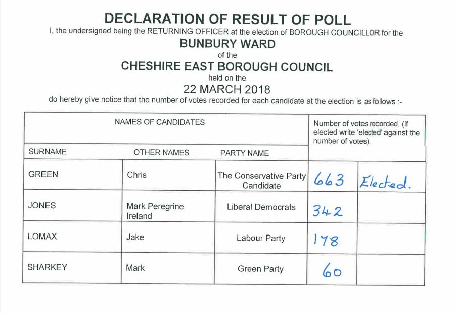 Ward election results 2018