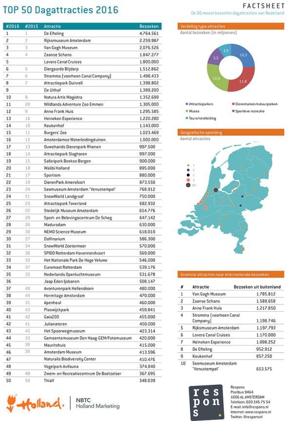 Home [www.flevolandholland.nl]