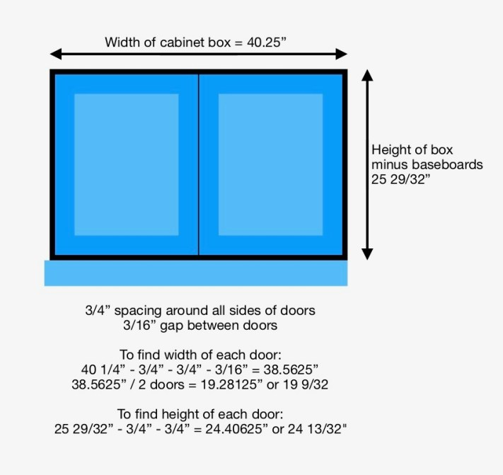 how to find the size of the custom doors
