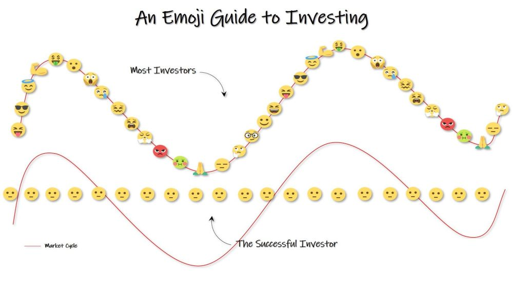 Krisehåndtering an emoji guide