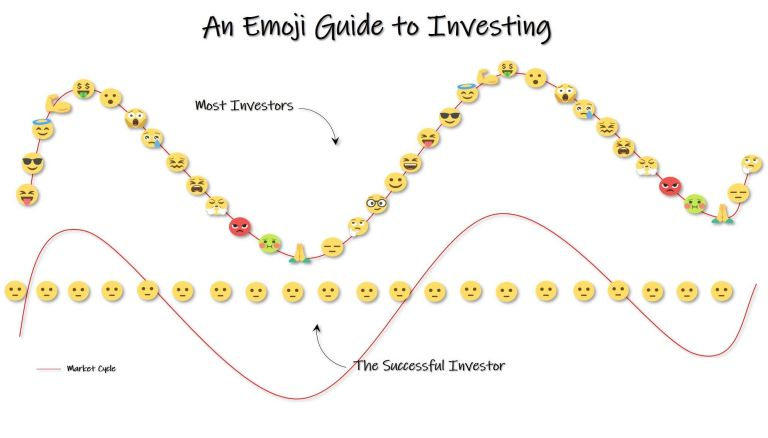 An Emoji Guide to Investing