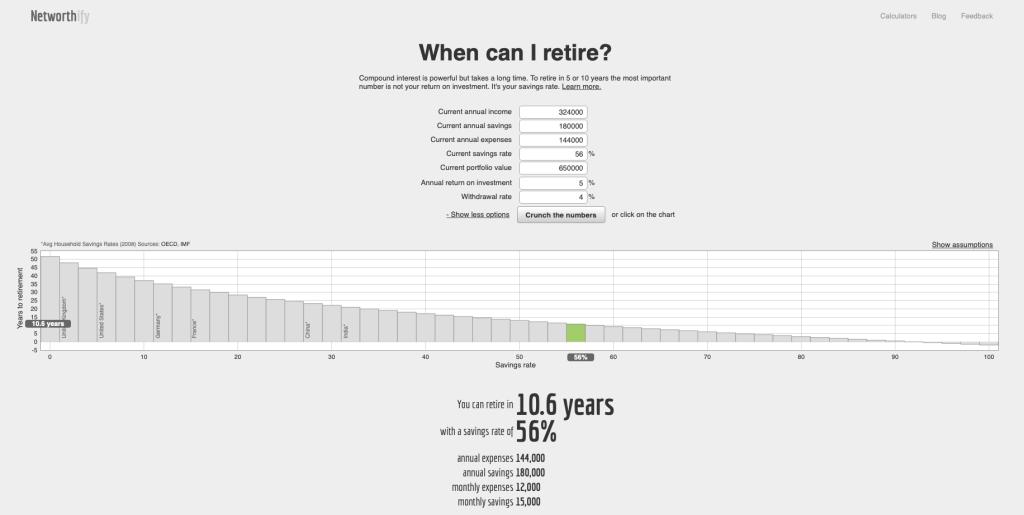 Hvornår er jeg økonomisk uafhængig? Frinans beregner