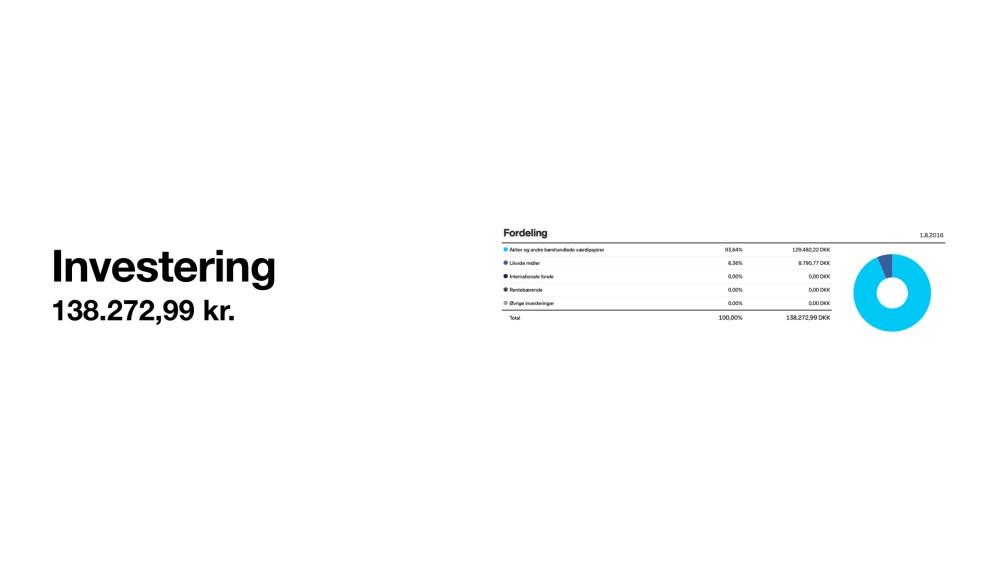 Lønseddel og investering Frinans 2016