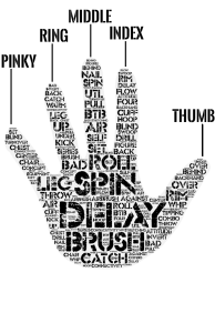 Guru Hand with Fingers Labeled